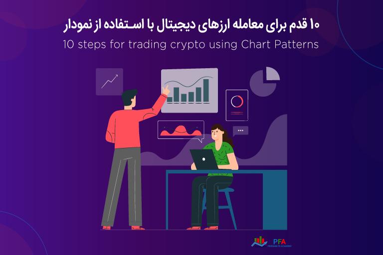 10 گام موثر برای معامله ارز دیجیتال با استفاده از الگوهای نمودار